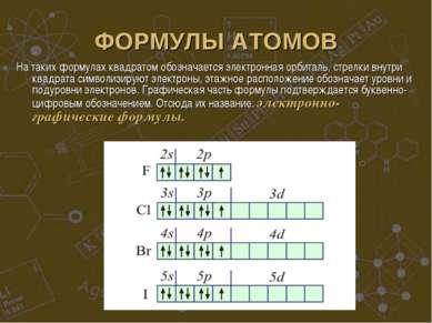 ФОРМУЛЫ АТОМОВ На таких формулах квадратом обозначается электронная орбиталь,...