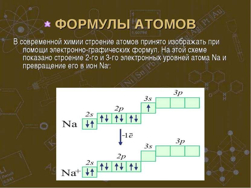 ФОРМУЛЫ АТОМОВ В современной химии строение атомов принято изображать при пом...