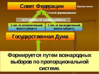Совет Федерации Верхняя палата Способ формирования: по 2 человека от каждого ...
