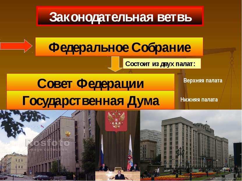 Законодательная ветвь Федеральное Собрание Совет Федерации Государственная Ду...