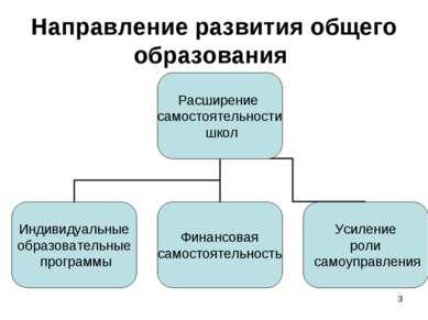 * Направление развития общего образования