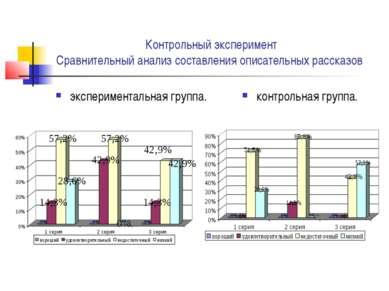Контрольный эксперимент Сравнительный анализ составления описательных рассказ...