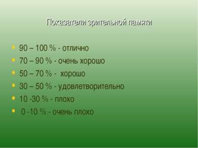 Показатели зрительной памяти 90 – 100 % - отлично 70 – 90 % - очень хорошо 50...