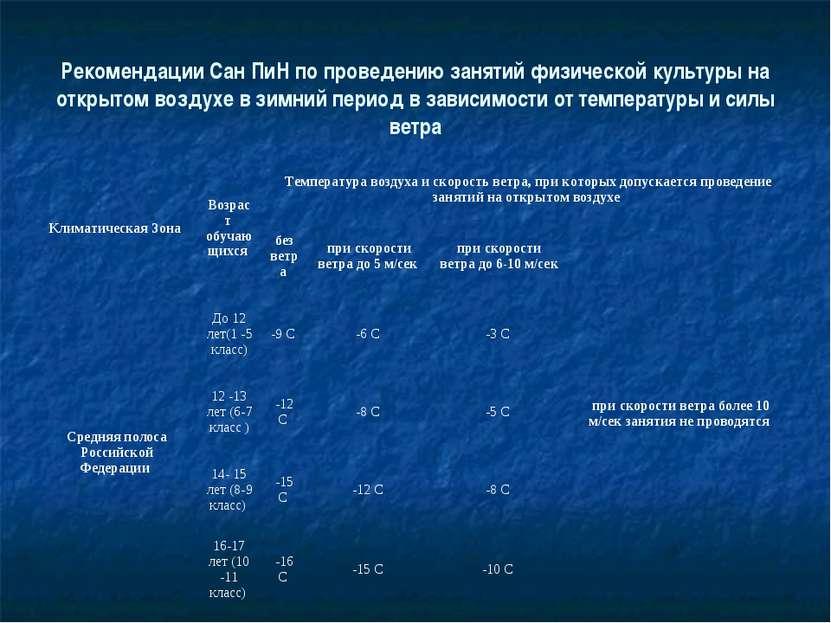 Рекомендации Сан ПиН по проведению занятий физической культуры на открытом во...