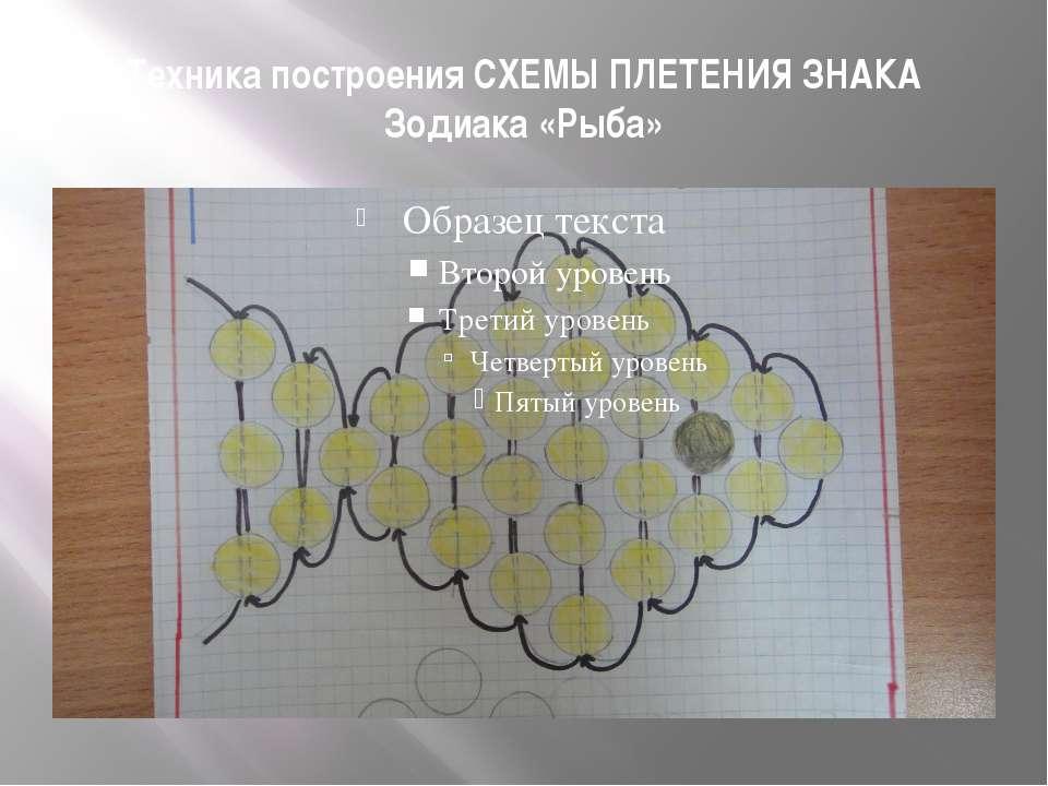 Техника построения СХЕМЫ ПЛЕТЕНИЯ ЗНАКА Зодиака «Рыба»
