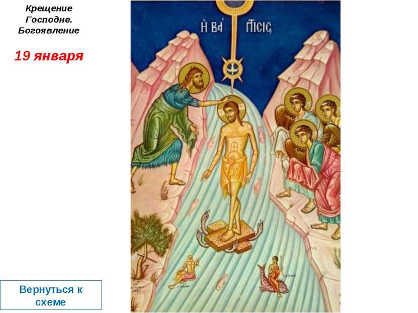 Крещение Господне. Богоявление 19 января Вернуться к схеме