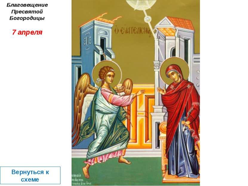 Благовещение Пресвятой Богородицы 7 апреля Вернуться к схеме