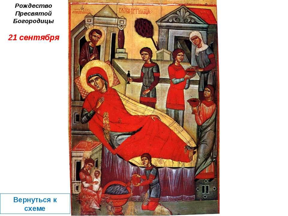 Рождество Пресвятой Богородицы 21 сентября Вернуться к схеме