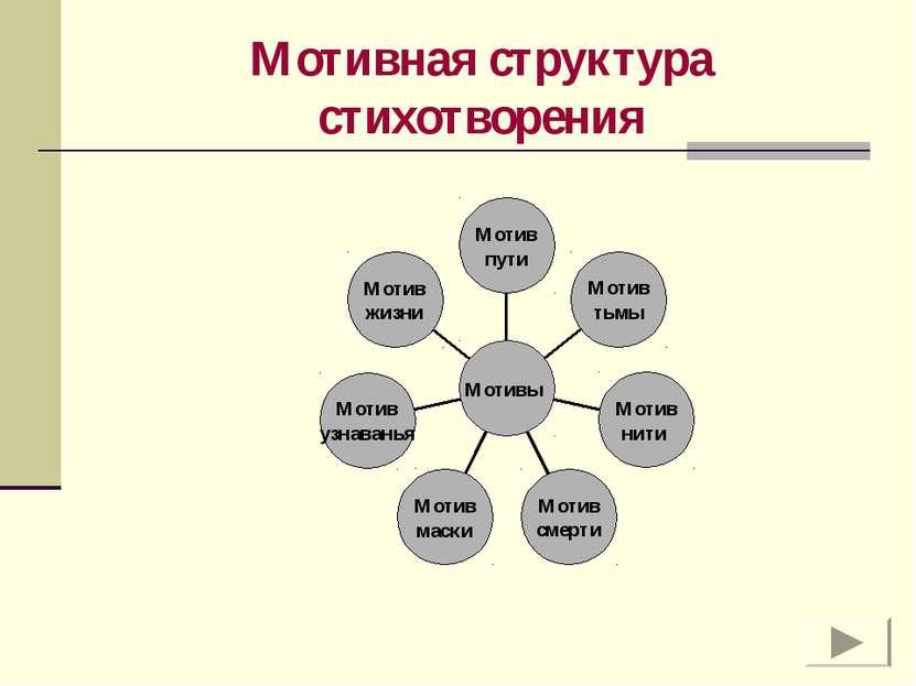 Мотивная структура стихотворения
