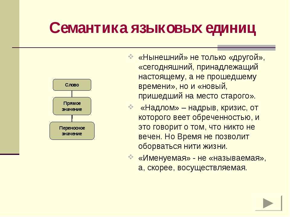 Семантика языковых единиц «Нынешний» не только «другой», «сегодняшний, принад...