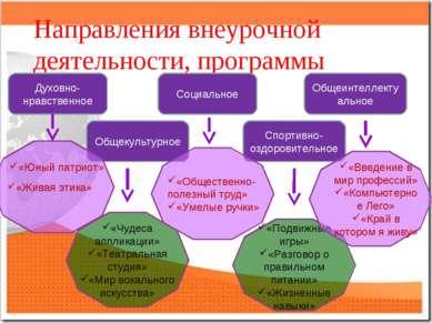 Направления внеурочной деятельности, программы Общекультурное Спортивно-оздор...