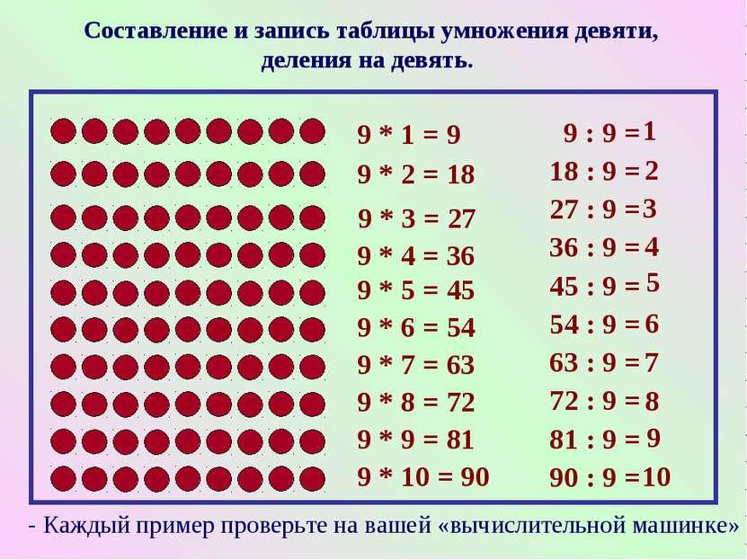 Составление и запись таблицы умножения девяти, деления на девять. 9 * 1 = 9 9...