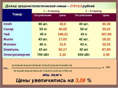 Доход среднестатистической семьи – 27019,5 рублей 45٠45,36+56٠30,22+43٠367,68...