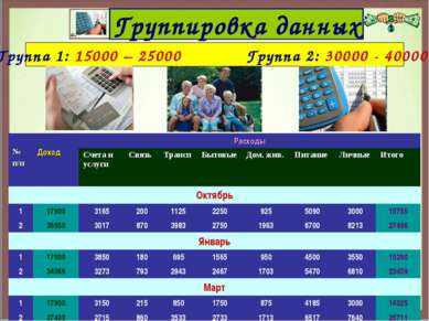 Группа 1: 15000 – 25000 Группа 2: 30000 - 40000 № п/п Доход Расходы Счета и у...