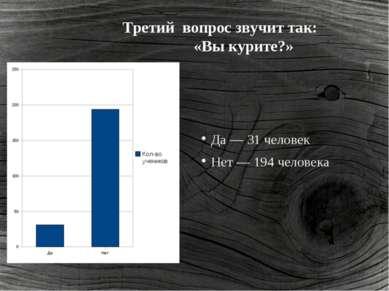 Третий вопрос звучит так: «Вы курите?» Да — 31 человек Нет — 194 человека