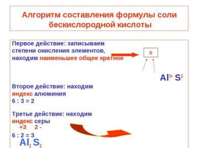 Алгоритм составления формулы соли бескислородной кислоты Первое действие: зап...