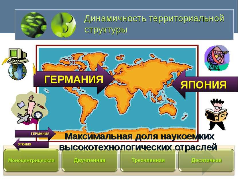Динамичность территориальной структуры ГЕРМАНИЯ ЯПОНИЯ Максимальная доля наук...