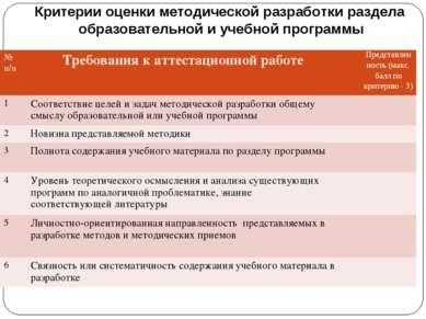 Критерии оценки методической разработки раздела образовательной и учебной про...