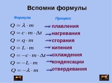 Формула Процесс плавления нагревания сгорания кипения охлаждения конденсации ...