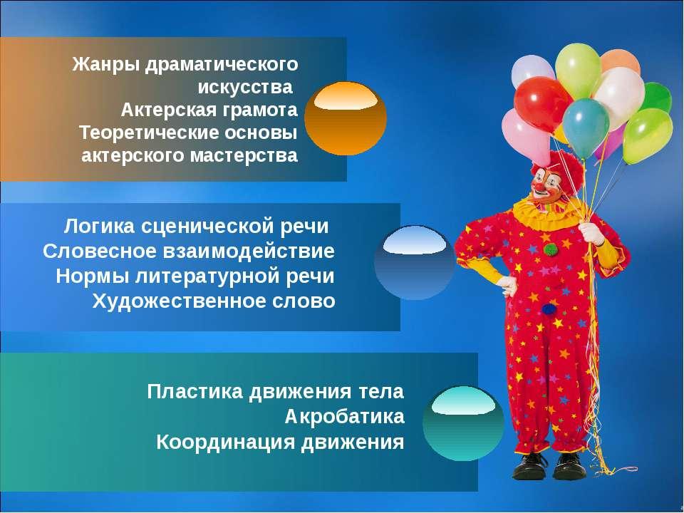 Жанры драматического искусства Актерская грамота Теоретические основы актерск...