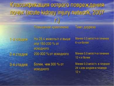 Классификация острого повреждения почек (acute kidney injury network, 2007 г.)