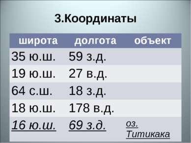 3.Координаты широта долгота объект 35 ю.ш. 59 з.д. 19 ю.ш. 27 в.д. 64 с.ш. 18...