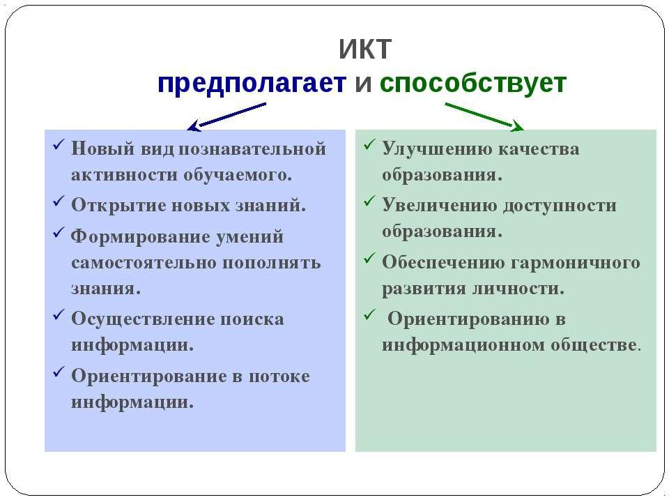 ИКТ предполагает и способствует Новый вид познавательной активности обучаемог...