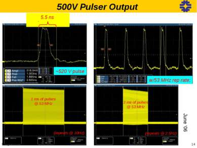 ~520 V pulse 5.5 ns 1 ms of pulses @ 53 MHz 3 ms of pulses @ 53 MHz 500V Puls...