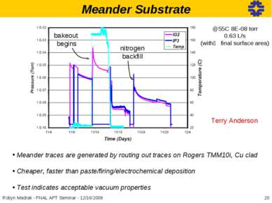 Meander Substrate Meander traces are generated by routing out traces on Roger...