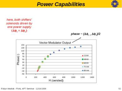 Power Capabilities phase ~ ( 1 + 2)/2 here, both shifters' solenoids driven b...