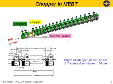 Chopper in MEBT length of chopper plates: 50 cm drift space downstream: 30 cm...
