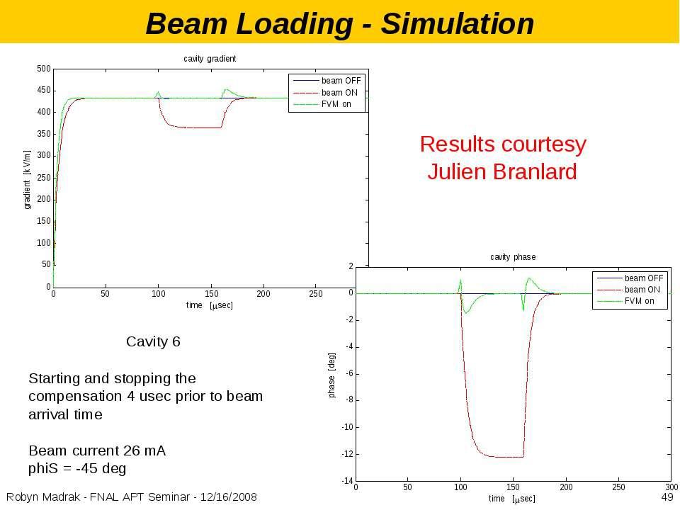 * Robyn Madrak - FNAL APT Seminar - 12/16/2008 Beam Loading - Simulation Cavi...