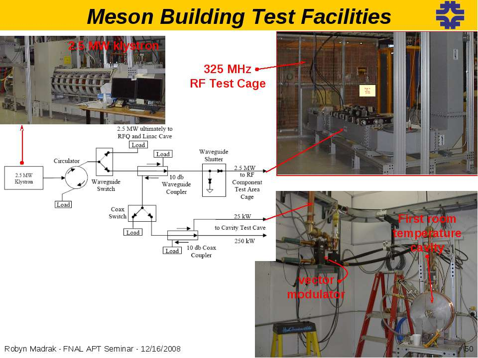 Meson Building Test Facilities 325 MHz RF Test Cage Please do not feed the an...