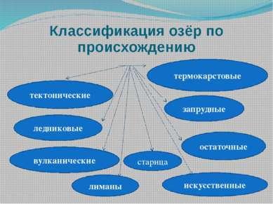 Классификация озёр по происхождению тектонические ледниковые термокарстовые з...