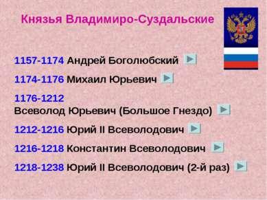 Князья Владимиро-Суздальские 1157-1174 Андрей Боголюбский 1174-1176 Михаил Юр...