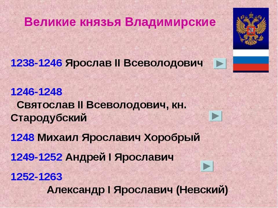 Великие князья Владимирские 1238-1246 Ярослав II Всеволодович 1246-1248 Свято...