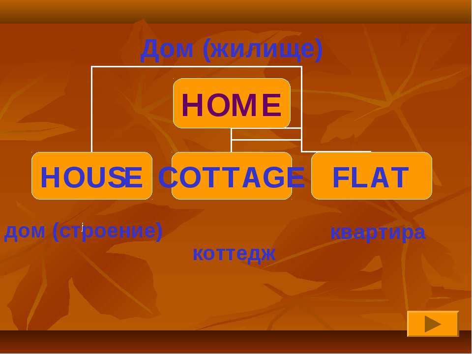 j дом (строение) квартира Дом (жилище) коттедж
