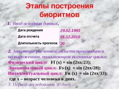 Этапы построения биоритмов 1. Ввод исходных данных. 2. Заполнение расчетной о...