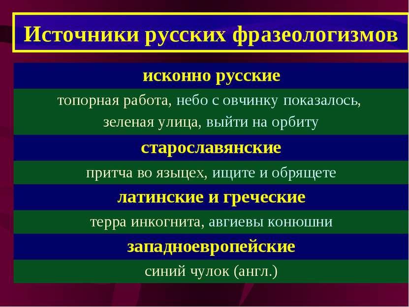 Источники русских фразеологизмов исконно русские топорная работа, небо с овчи...