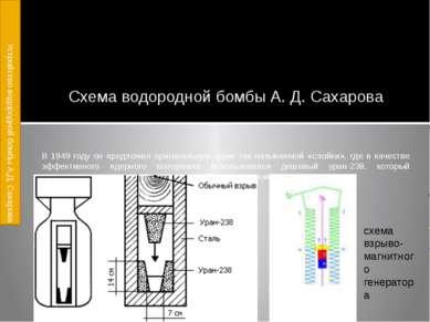 Схема водородной бомбы А. Д. Сахарова В 1949 году он предложил оригинальную и...