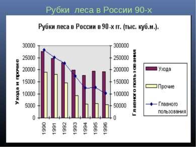 Рубки леса в России 90-х