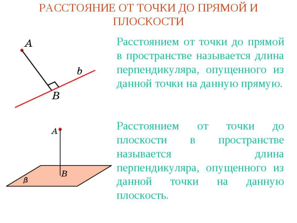 от точки до плоскости: