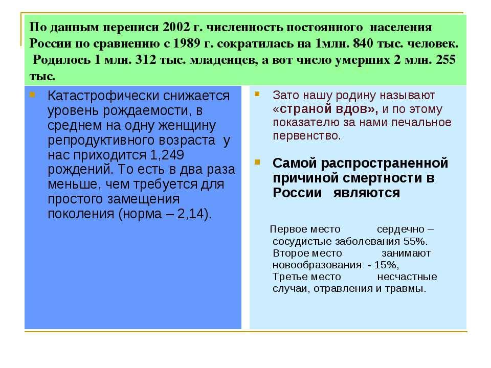 По данным переписи 2002 г. численность постоянного населения России по сравне...