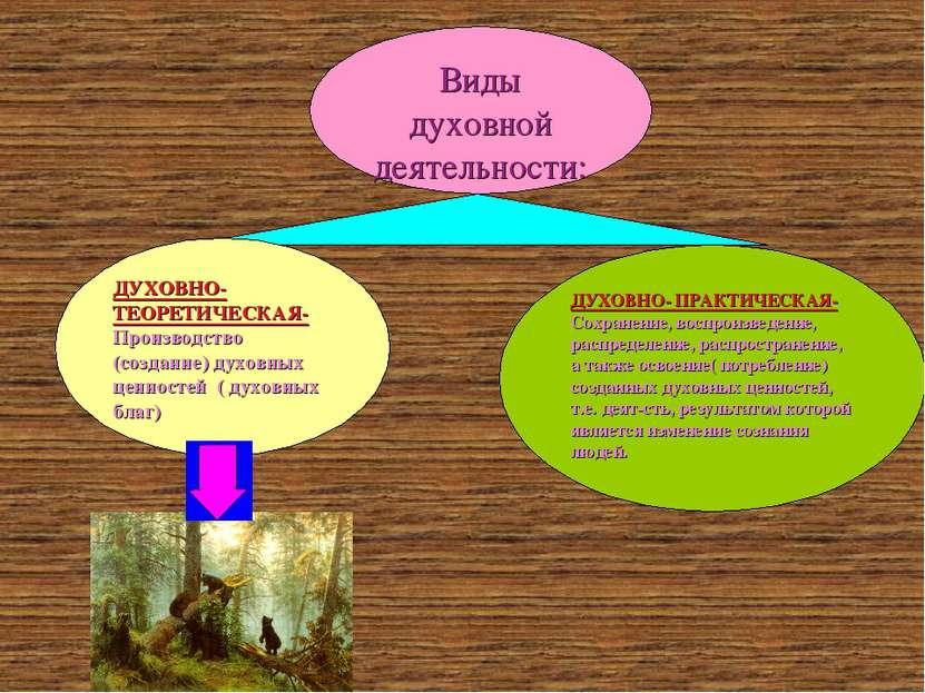 Виды духовной деятельности: ДУХОВНО- ТЕОРЕТИЧЕСКАЯ- Производство (создание) д...