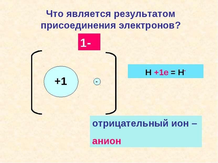 +1 1- Что является результатом присоединения электронов? - - отрицательный ио...