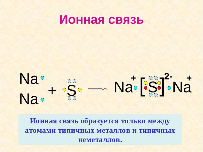 Ионная связь Na + S Na Na S Na [ ] + + 2- Ионная связь образуется только межд...