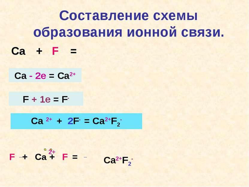Составление схемы образования ионной связи. Са + F = Ca - 2e = Ca2+ F + 1e = ...