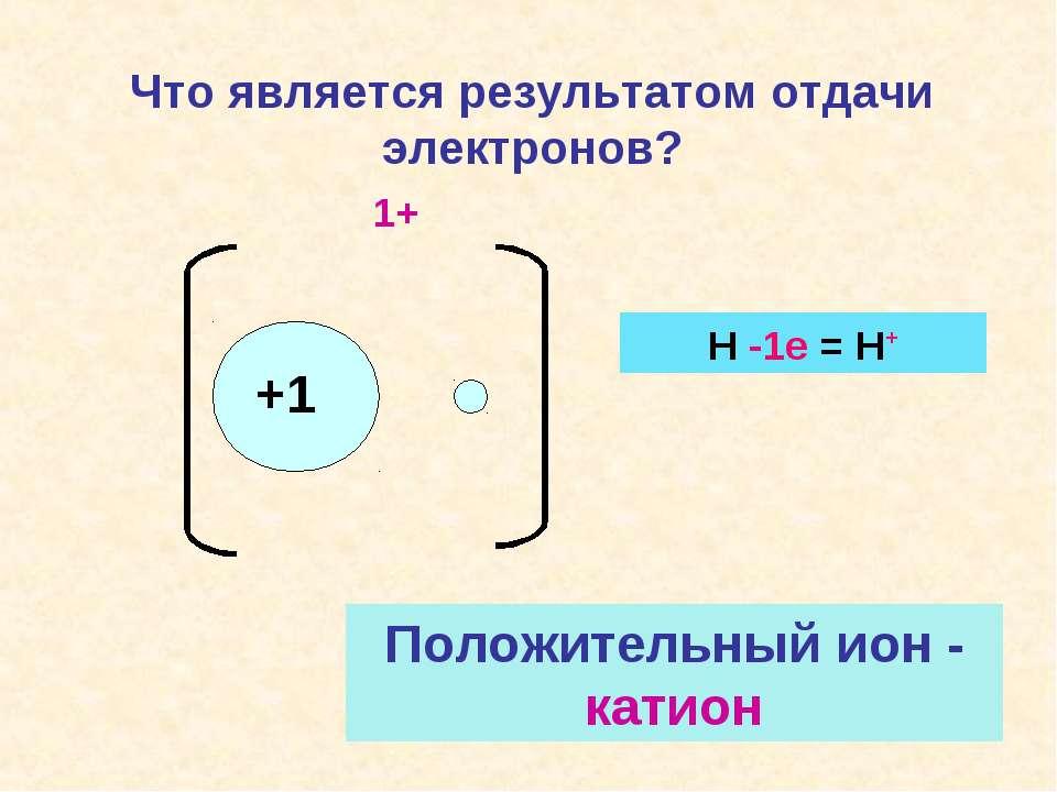 +1 Что является результатом отдачи электронов? Положительный ион - катион 1+ ...