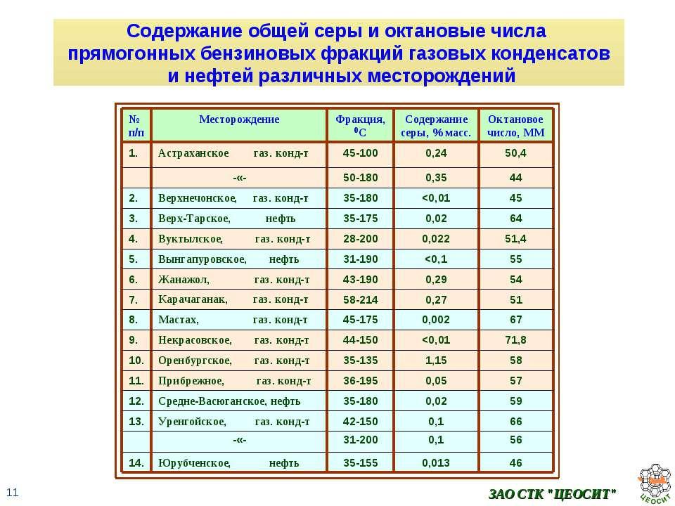 """ЗАО СТК """"ЦЕОСИТ"""" ЗАО СТК """"ЦЕОСИТ"""" *"""