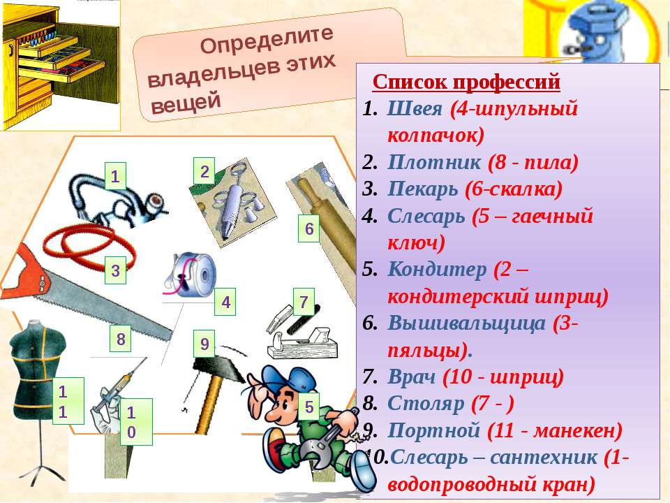 Определите владельцев этих вещей Список профессий Швея Плотник Пекарь Слесарь...